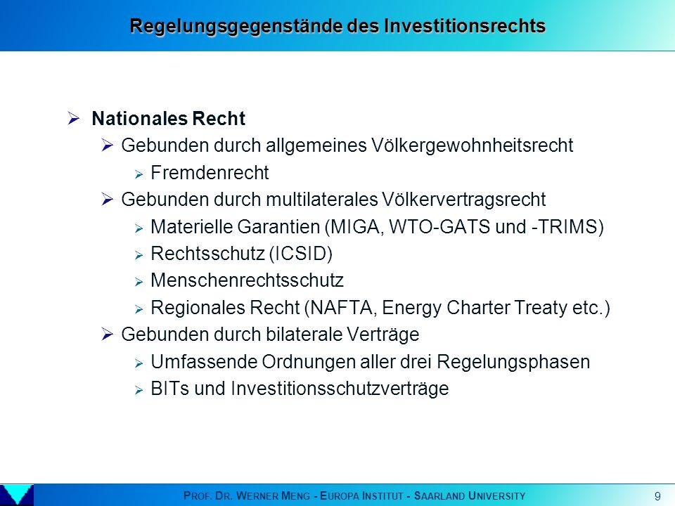 Regelungsgegenstände des Investitionsrechts
