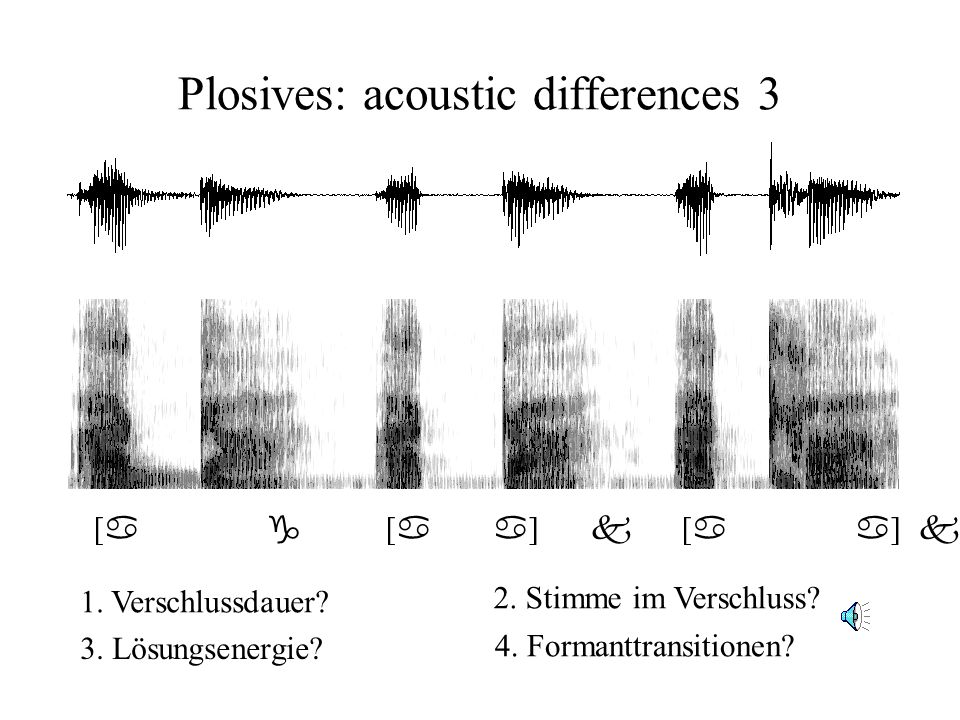 Plosives: acoustic differences 3