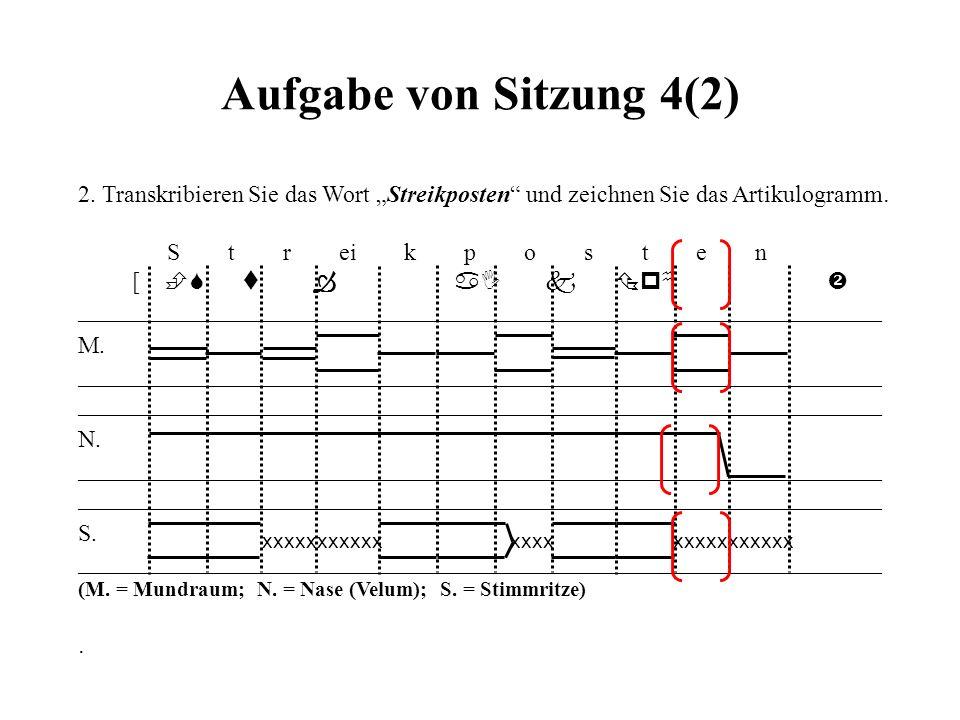 """Aufgabe von Sitzung 4(2) 2. Transkribieren Sie das Wort """"Streikposten und zeichnen Sie das Artikulogramm."""