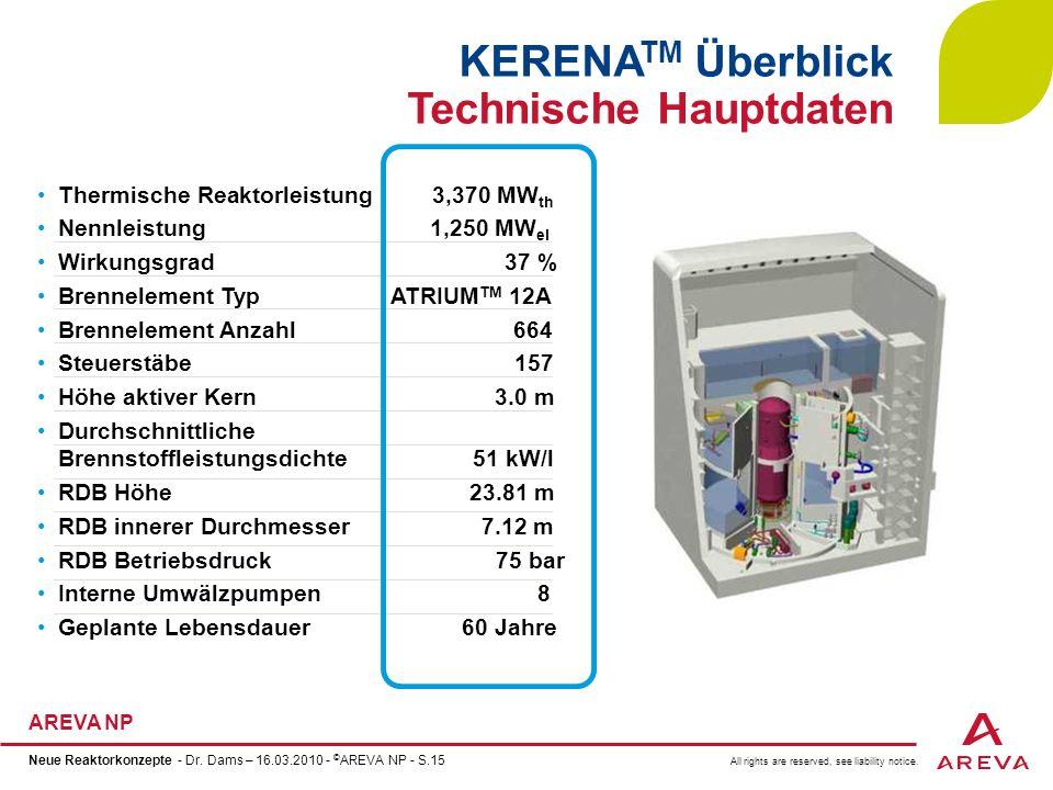 KERENATM Überblick Technische Hauptdaten
