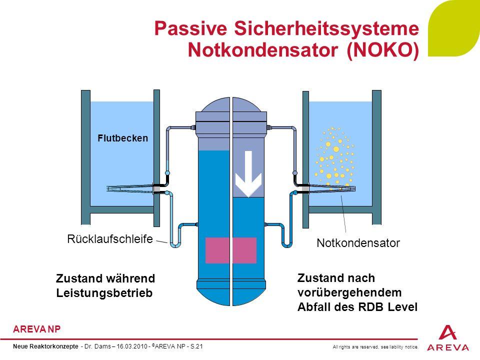 Passive Sicherheitssysteme Notkondensator (NOKO)