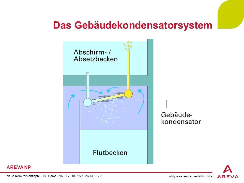 Das Gebäudekondensatorsystem