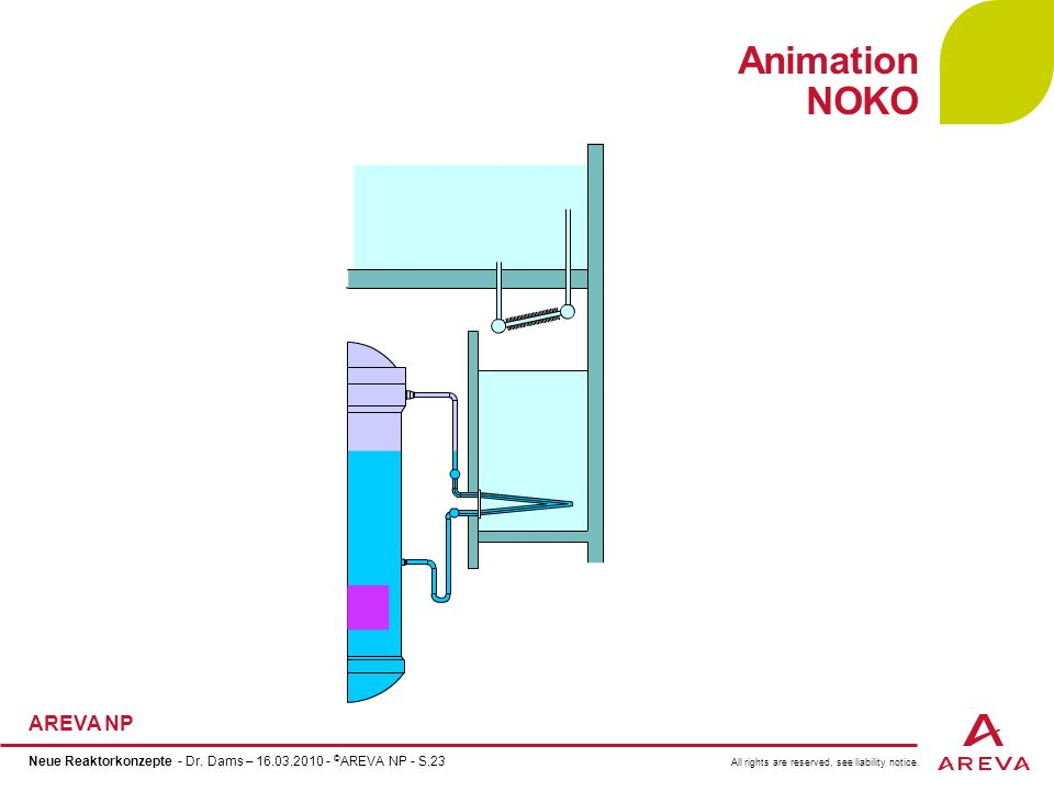 Animation NOKO Neue Reaktorkonzepte - Dr. Dams – 16.03.2010 - ©AREVA NP - S.23 23