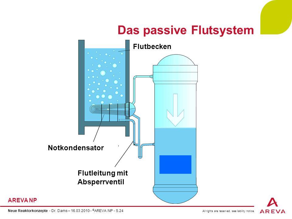 Das passive Flutsystem