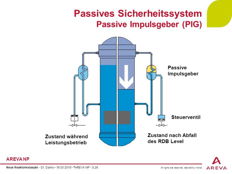 Passives Sicherheitssystem Passive Impulsgeber (PIG)