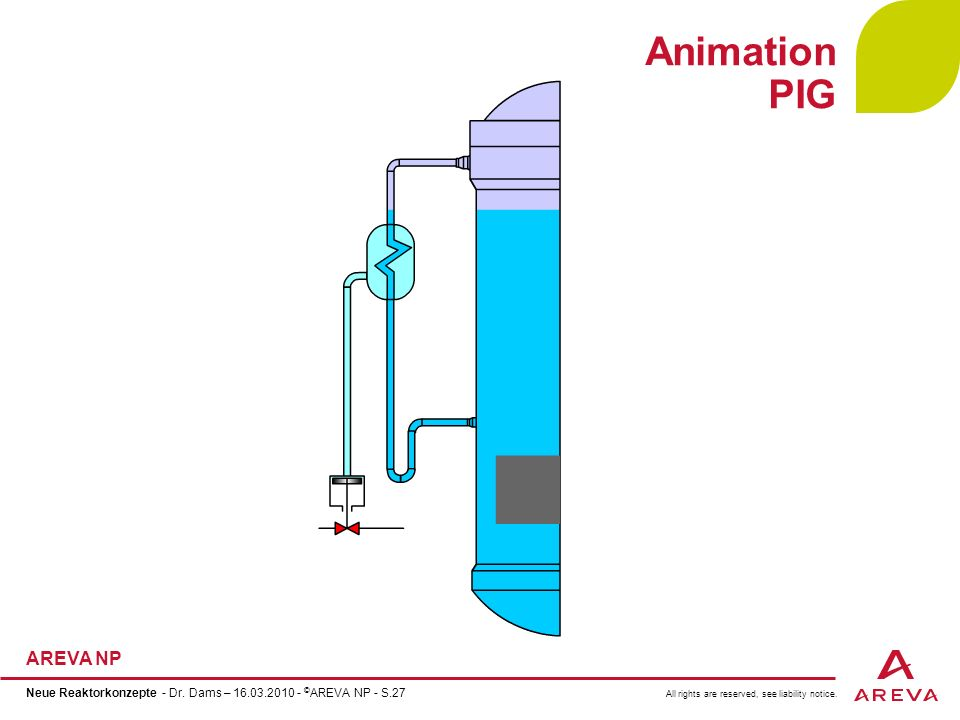 Animation PIG Neue Reaktorkonzepte - Dr. Dams – 16.03.2010 - ©AREVA NP - S.27 27