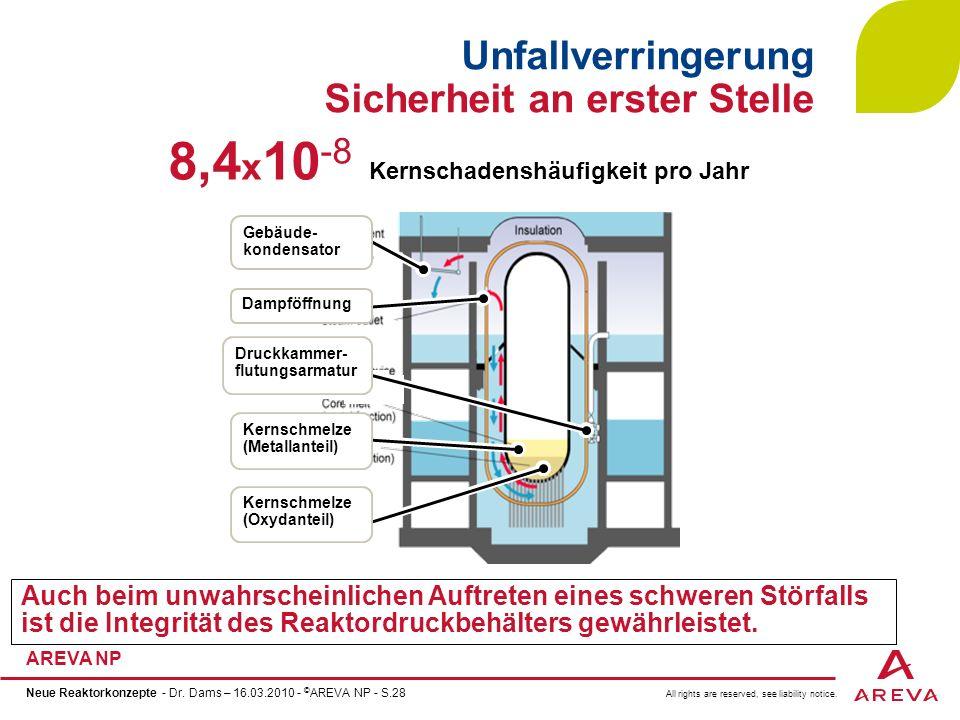 8,4x10-8 Kernschadenshäufigkeit pro Jahr