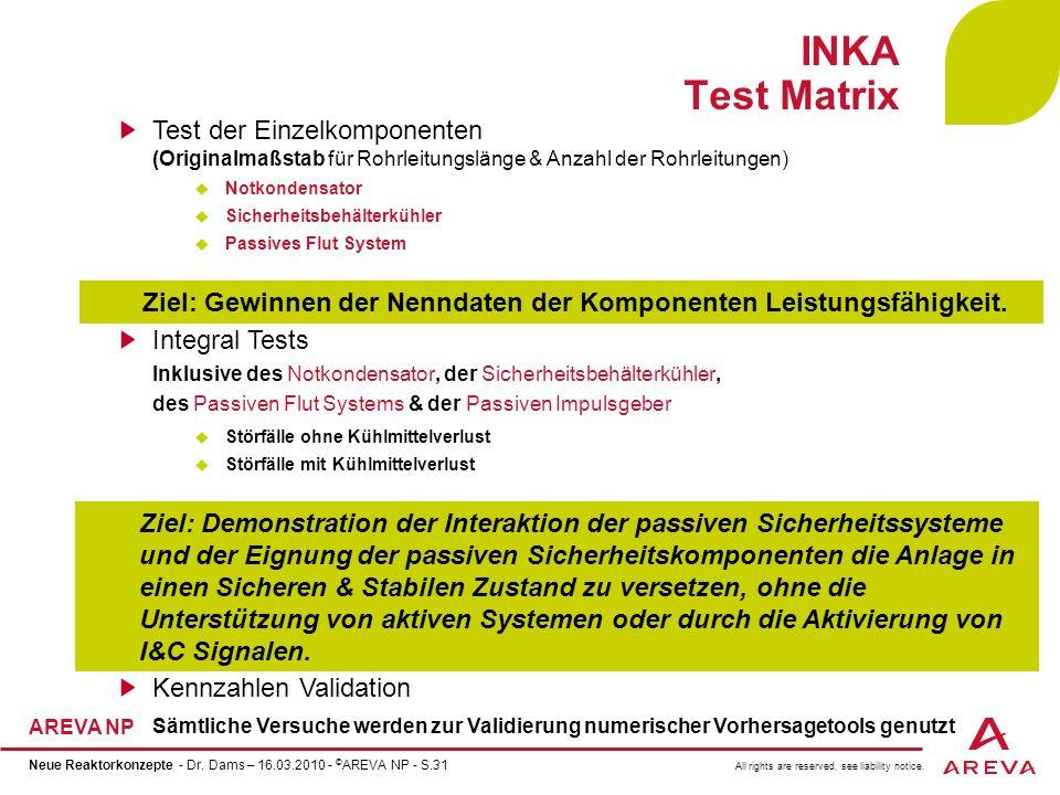 INKA Test Matrix Test der Einzelkomponenten (Originalmaßstab für Rohrleitungslänge & Anzahl der Rohrleitungen)