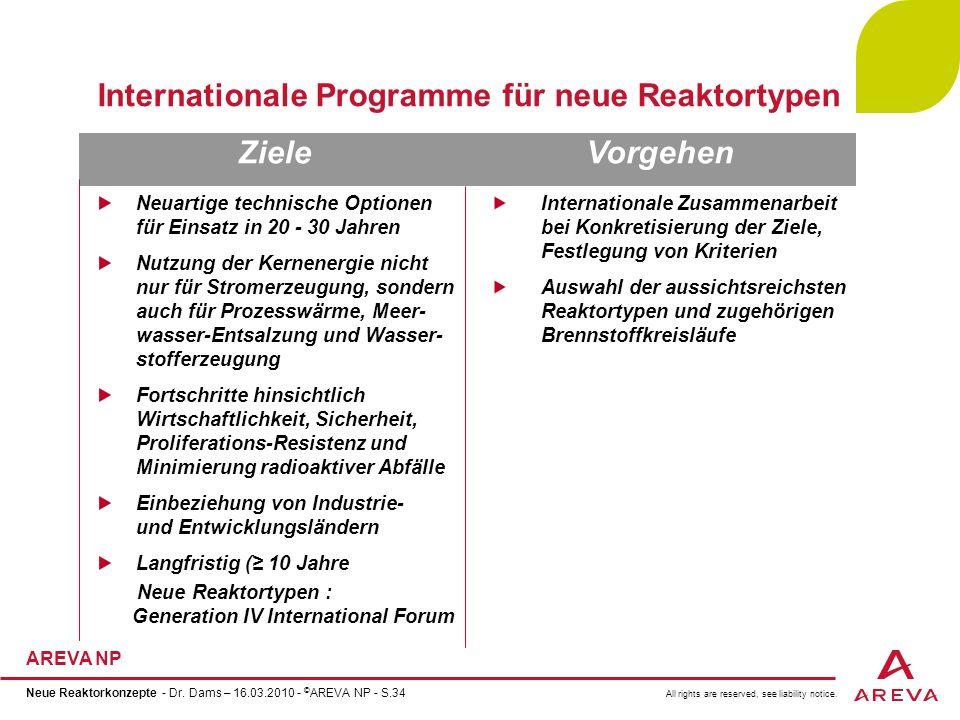 Internationale Programme für neue Reaktortypen