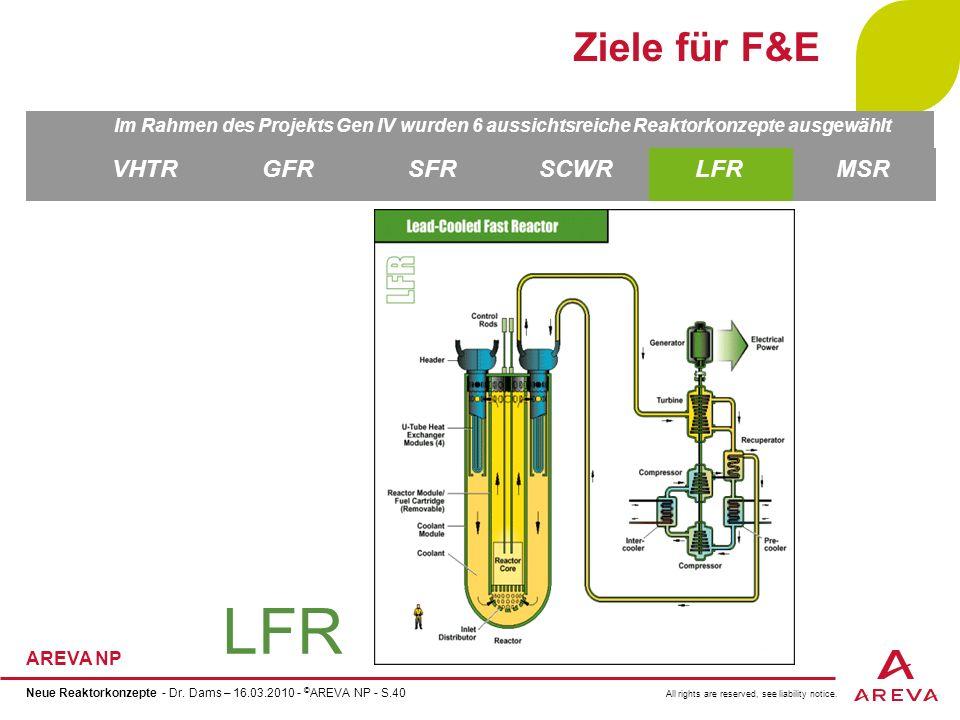LFR Ziele für F&E VHTR GFR SFR SCWR LFR MSR