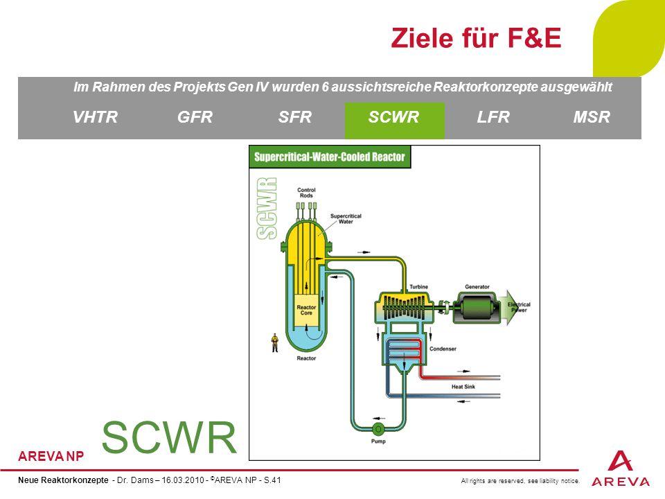 SCWR Ziele für F&E VHTR GFR SFR SCWR LFR MSR