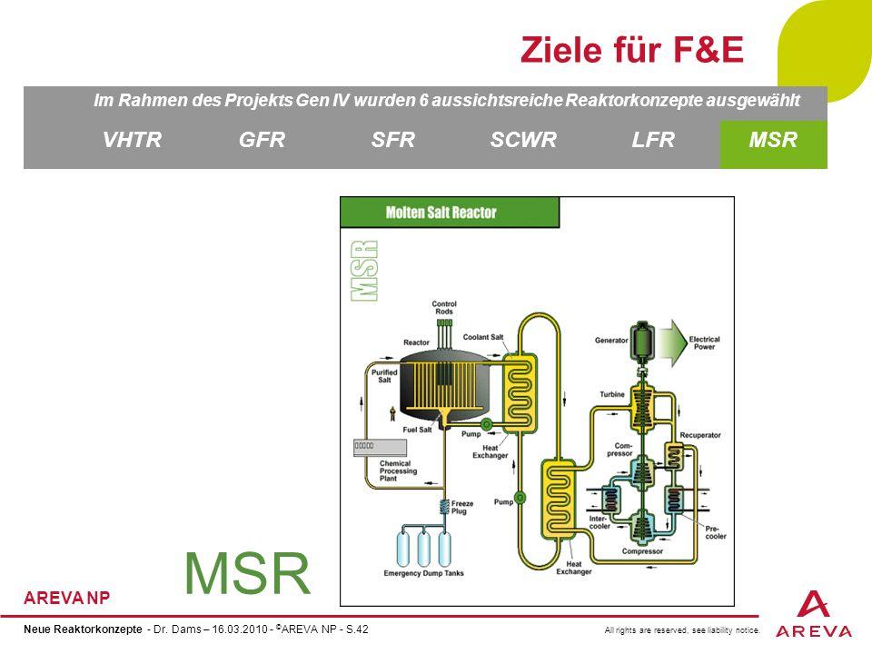 MSR Ziele für F&E VHTR GFR SFR SCWR LFR MSR
