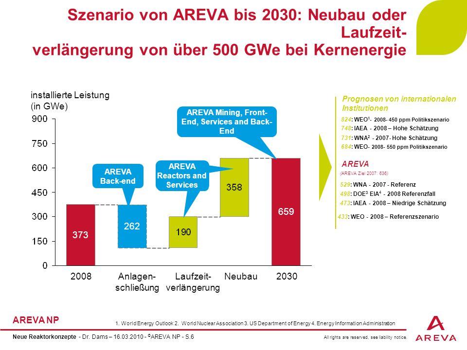 Szenario von AREVA bis 2030: Neubau oder Laufzeit- verlängerung von über 500 GWe bei Kernenergie