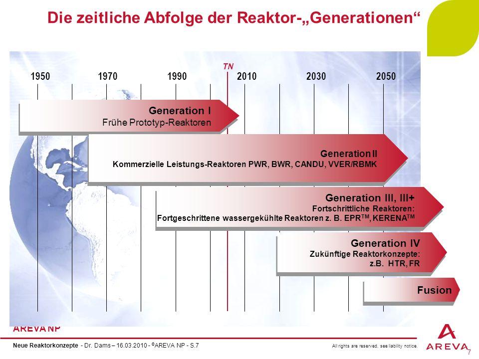 """Die zeitliche Abfolge der Reaktor-""""Generationen"""