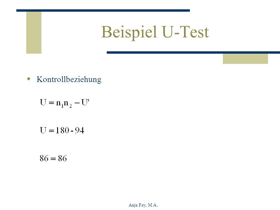 Beispiel U-Test Kontrollbeziehung Anja Fey, M.A.