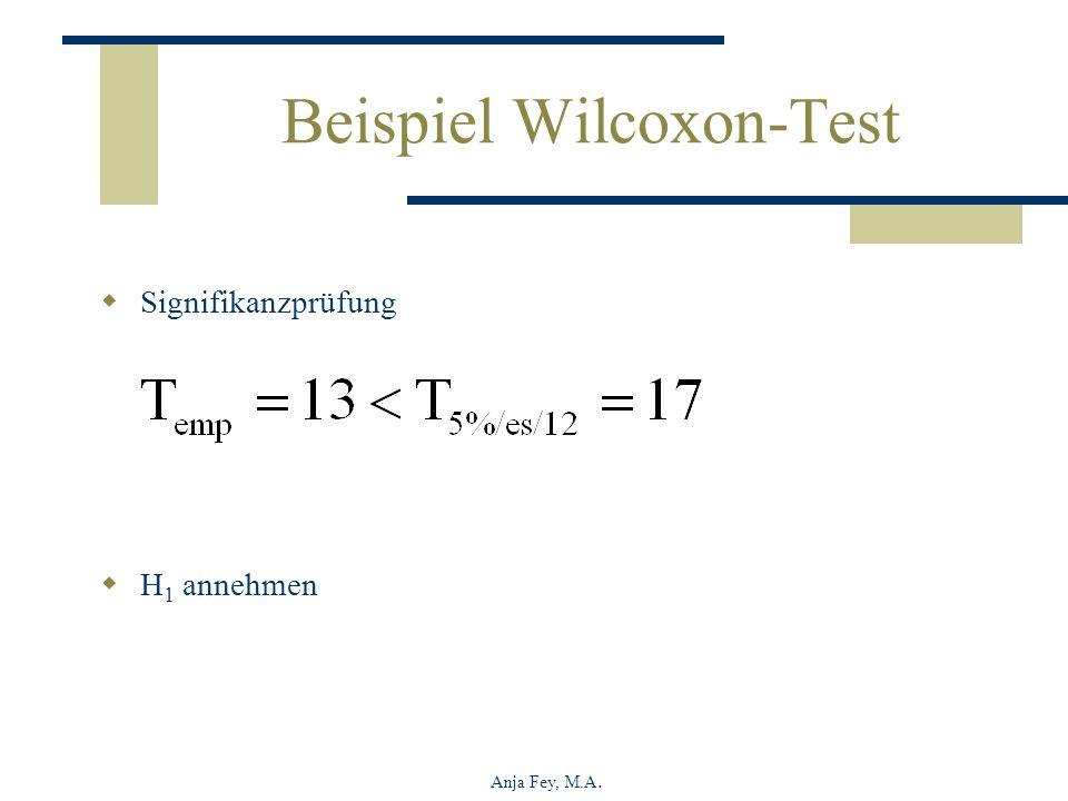Beispiel Wilcoxon-Test