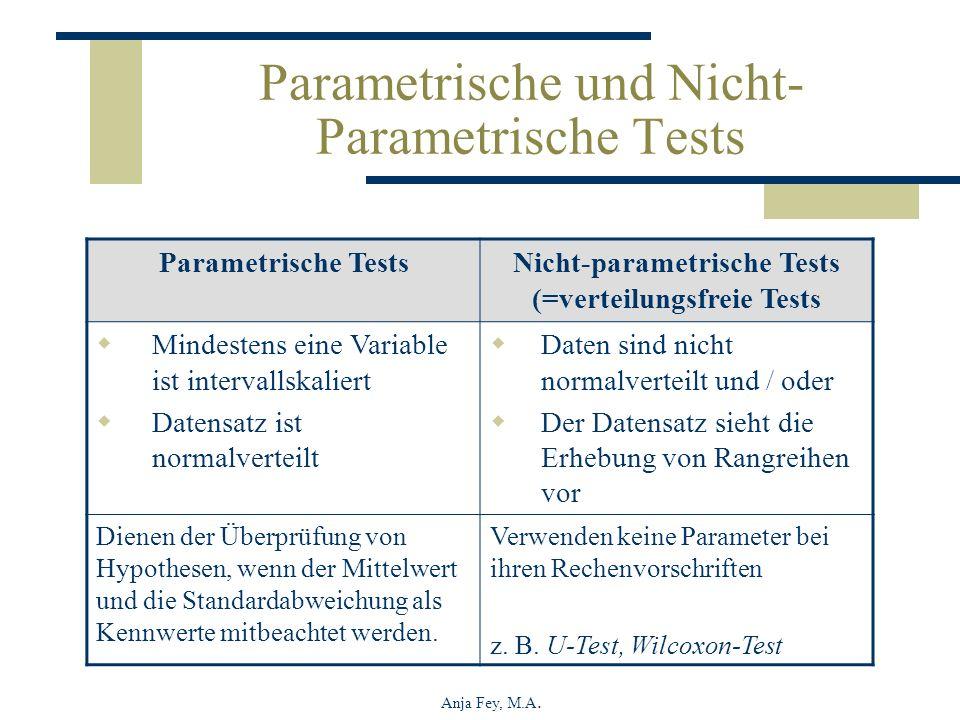 Parametrische und Nicht-Parametrische Tests