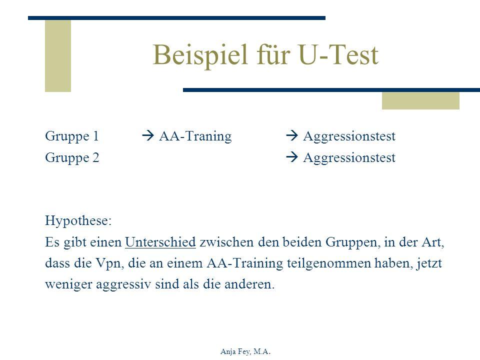 Beispiel für U-Test Gruppe 1  AA-Traning  Aggressionstest
