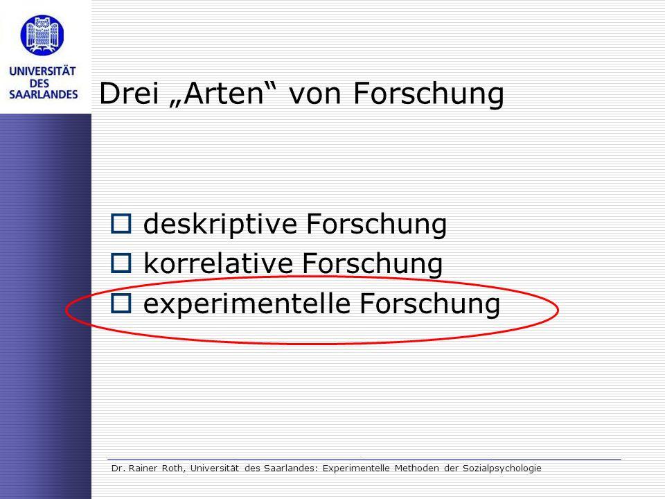 """Drei """"Arten von Forschung"""