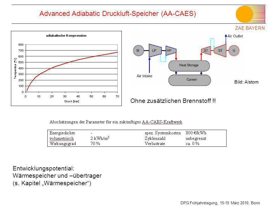 Advanced Adiabatic Druckluft-Speicher (AA-CAES)