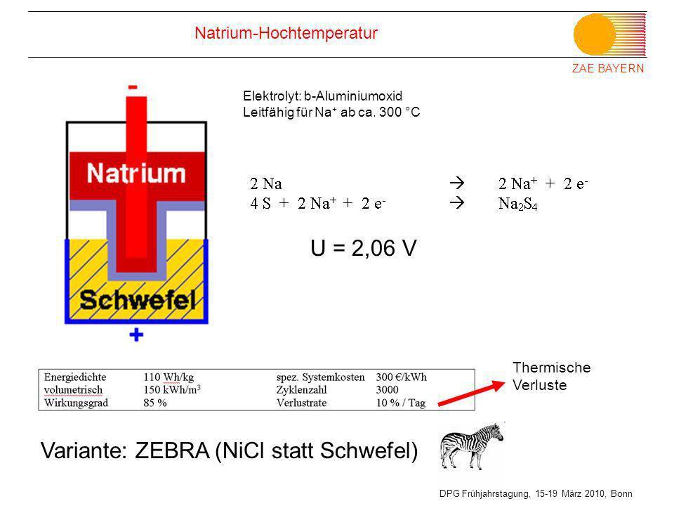 Natrium-Hochtemperatur