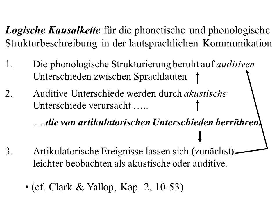(cf. Clark & Yallop, Kap. 2, 10-53)