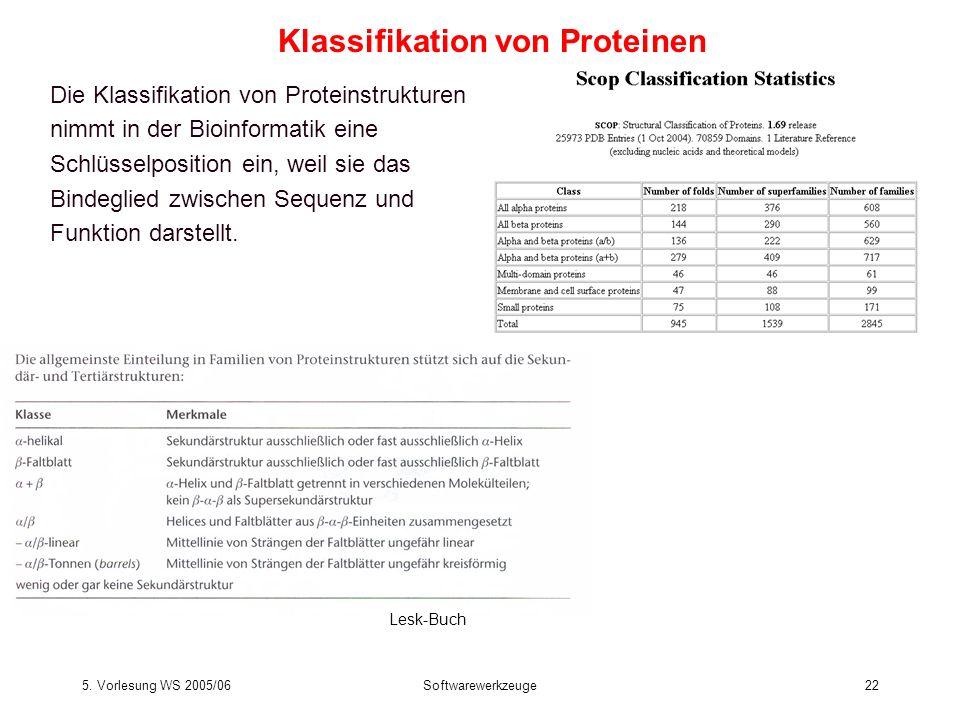 Klassifikation von Proteinen