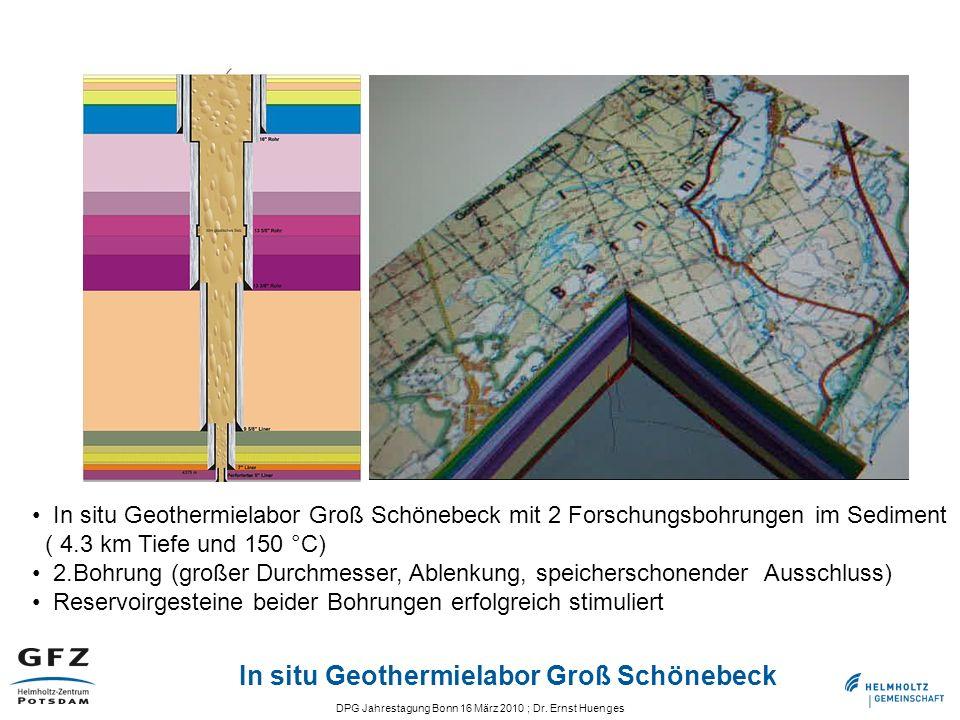 In situ Geothermielabor Groß Schönebeck