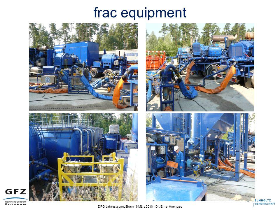 frac equipment