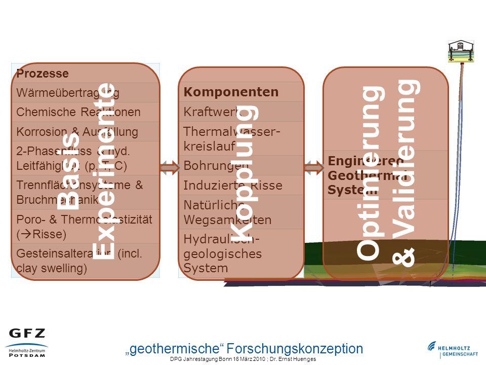"""""""geothermische Forschungskonzeption"""