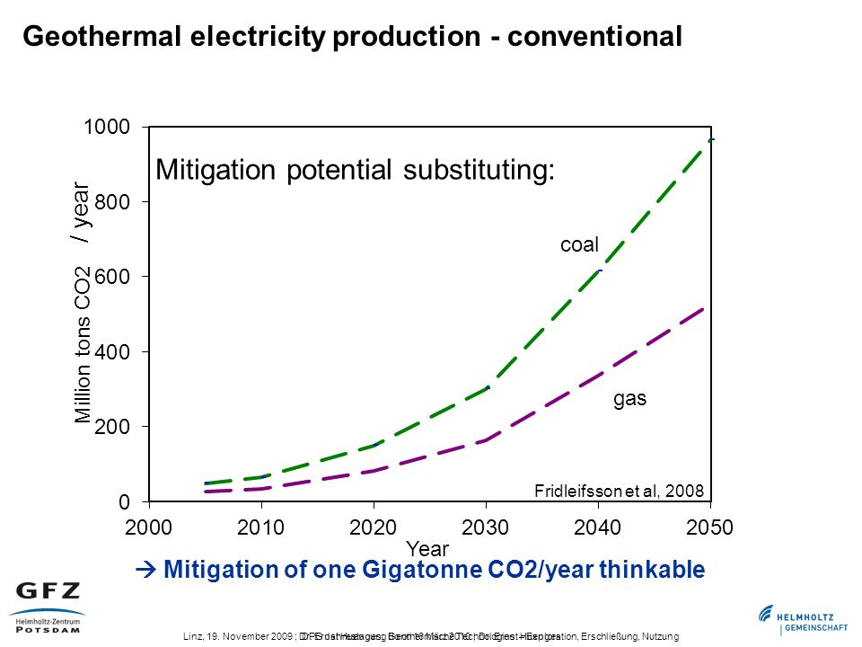 Geothermal electricity production - conventional