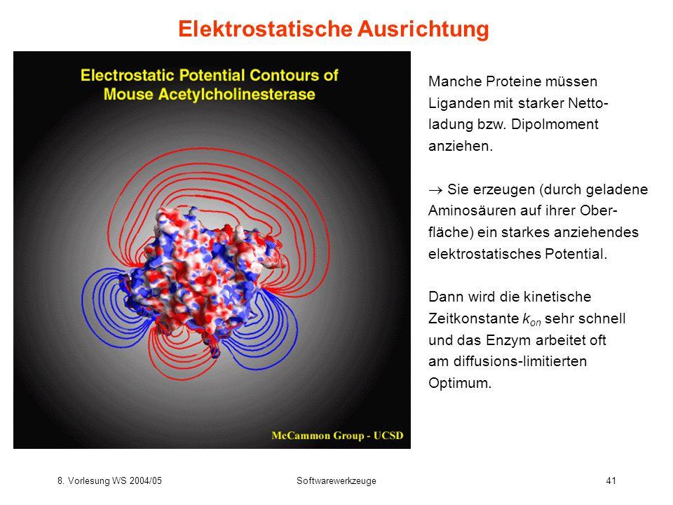 Elektrostatische Ausrichtung