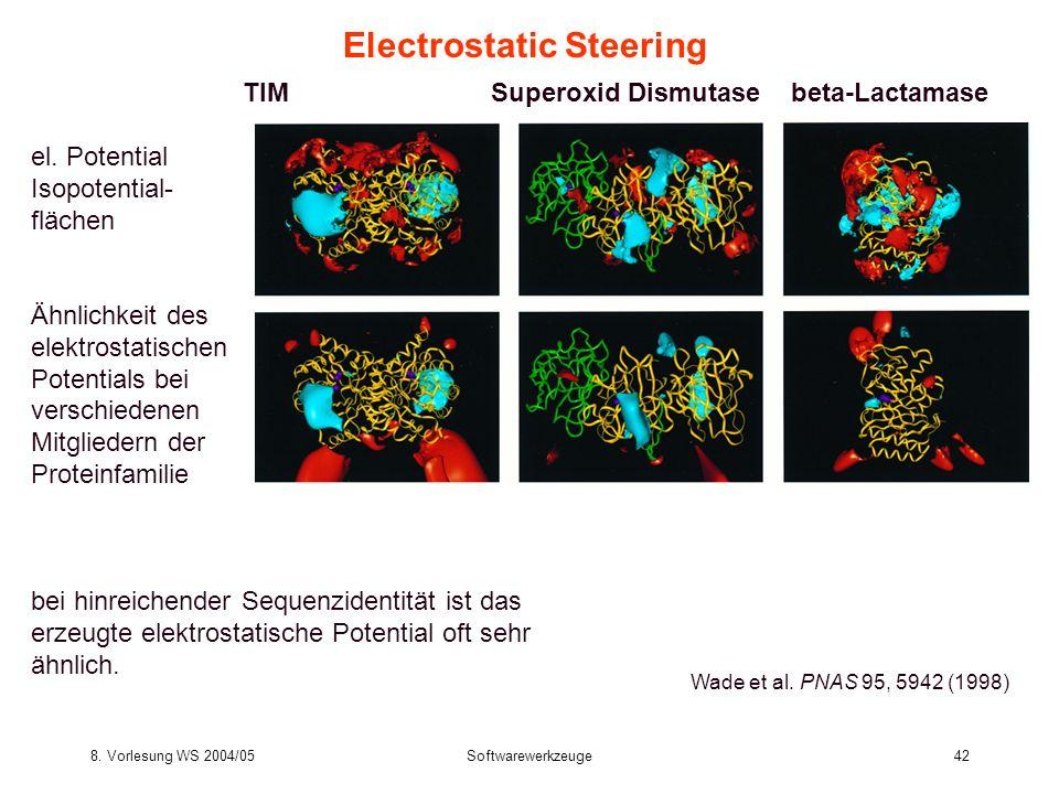 Electrostatic Steering