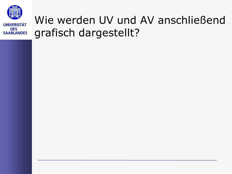 Wie werden UV und AV anschließend grafisch dargestellt