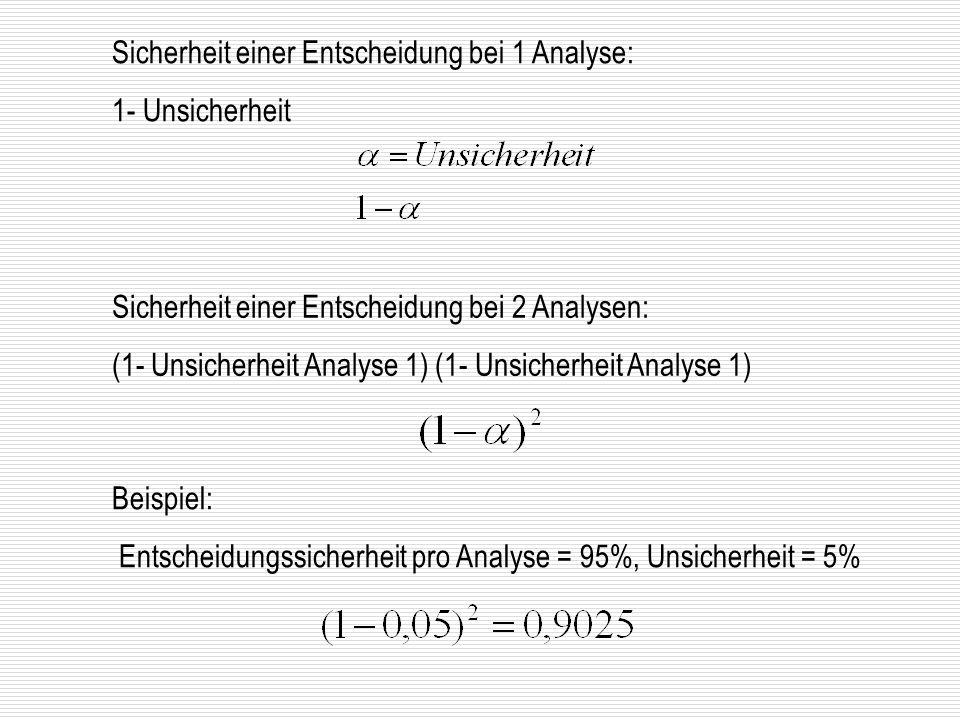 Sicherheit einer Entscheidung bei 1 Analyse: 1- Unsicherheit