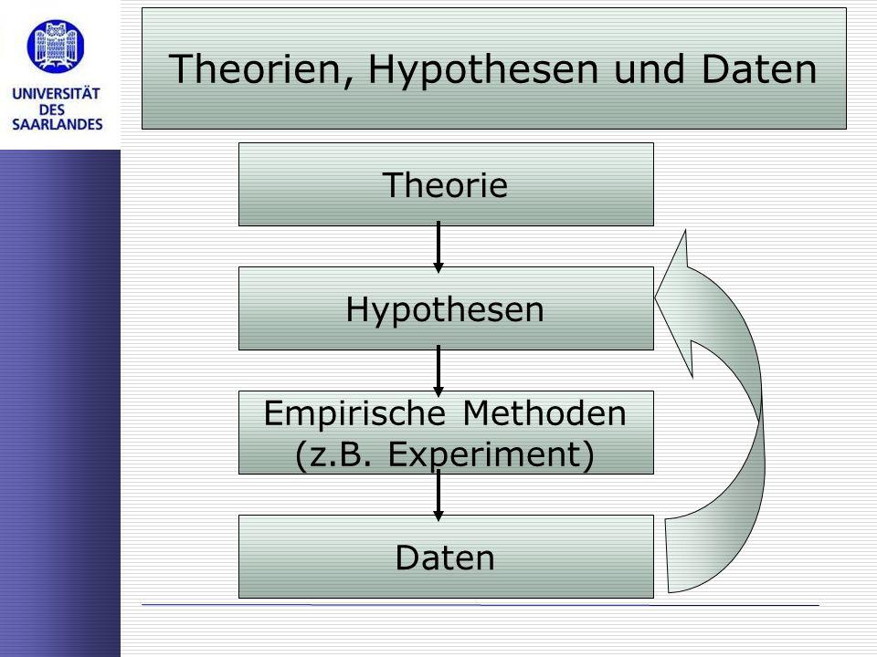 Theorien, Hypothesen und Daten