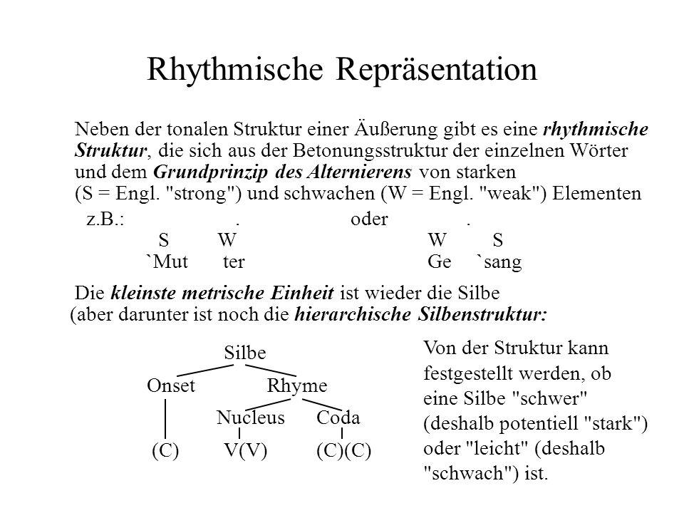 Rhythmische Repräsentation