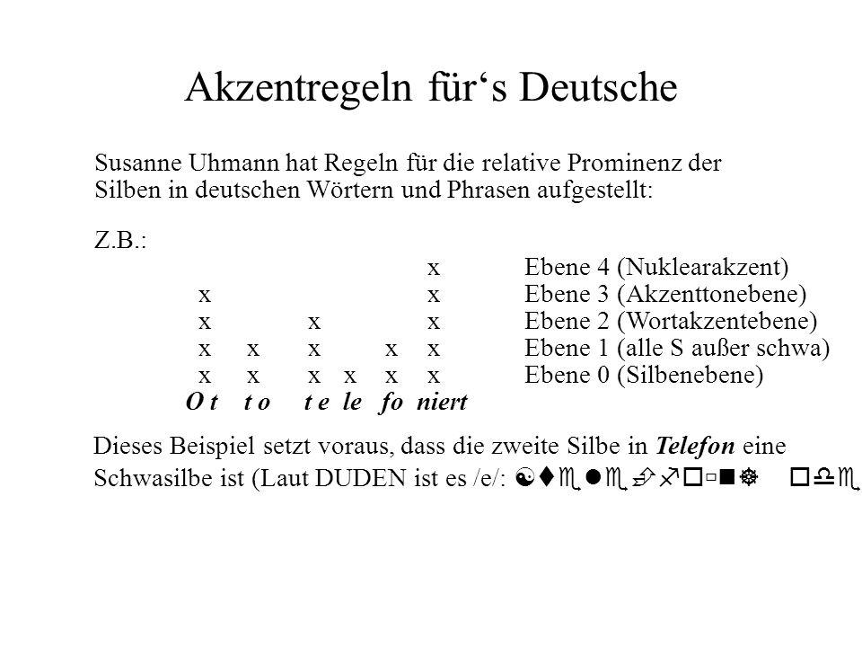 Akzentregeln für's Deutsche