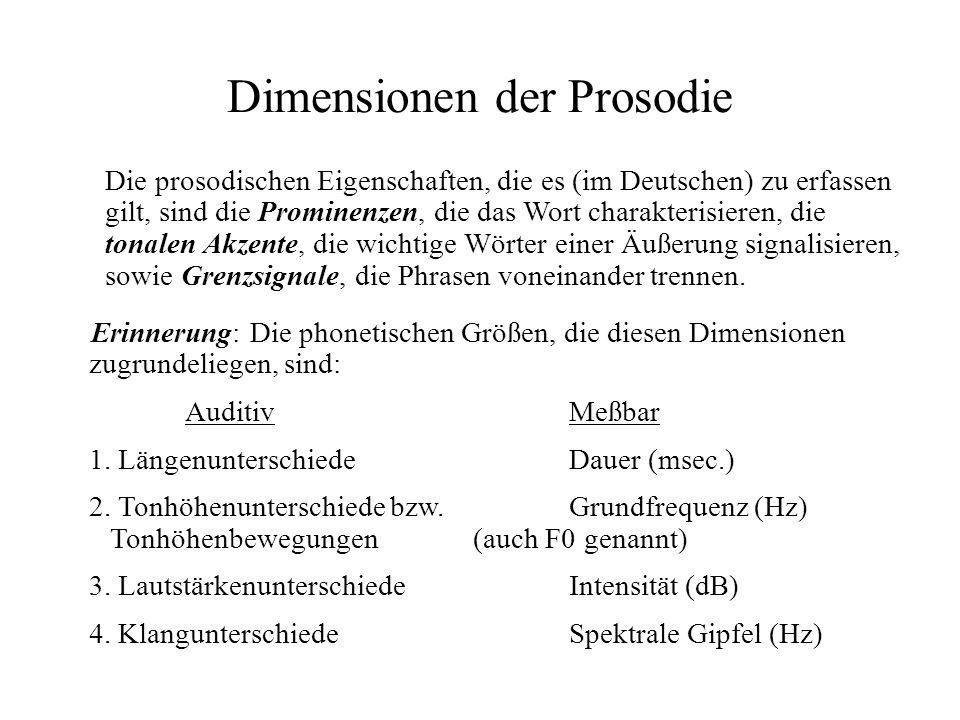 Dimensionen der Prosodie