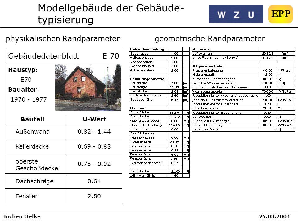 Modellgebäude der Gebäude- typisierung