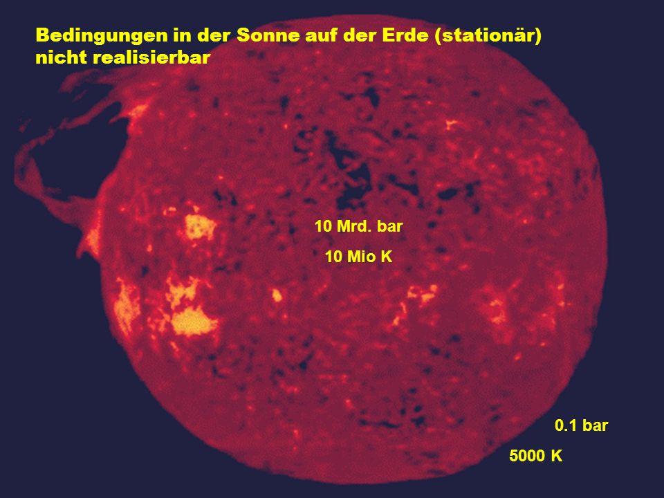 Bedingungen in der Sonne auf der Erde (stationär) nicht realisierbar