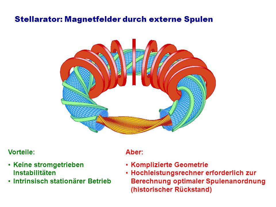 Stellarator: Magnetfelder durch externe Spulen