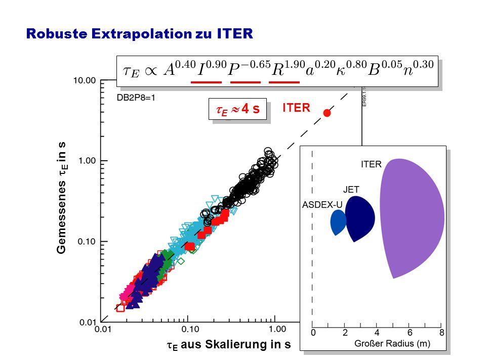 Robuste Extrapolation zu ITER