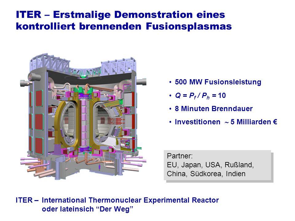 ITER – Erstmalige Demonstration eines kontrolliert brennenden Fusionsplasmas