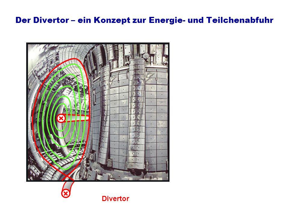 Der Divertor – ein Konzept zur Energie- und Teilchenabfuhr