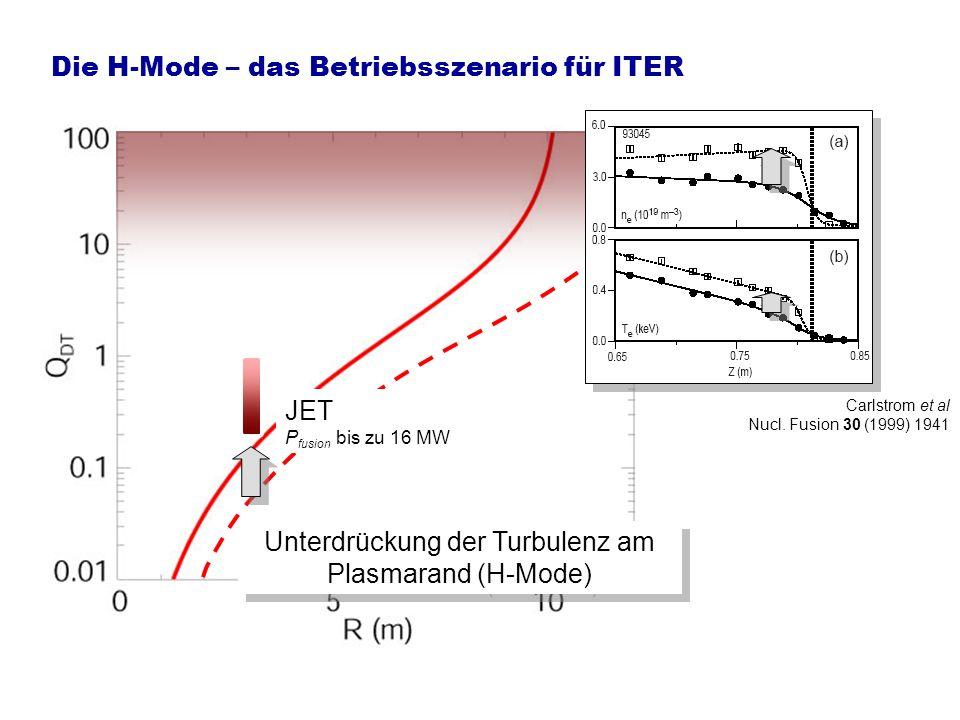 Die H-Mode – das Betriebsszenario für ITER
