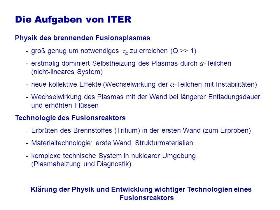 Die Aufgaben von ITER Physik des brennenden Fusionsplasmas