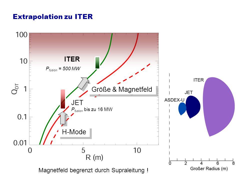 Magnetfeld begrenzt durch Supraleitung !