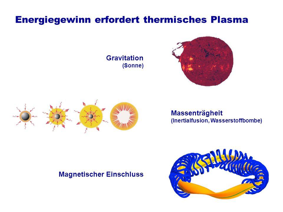 Energiegewinn erfordert thermisches Plasma