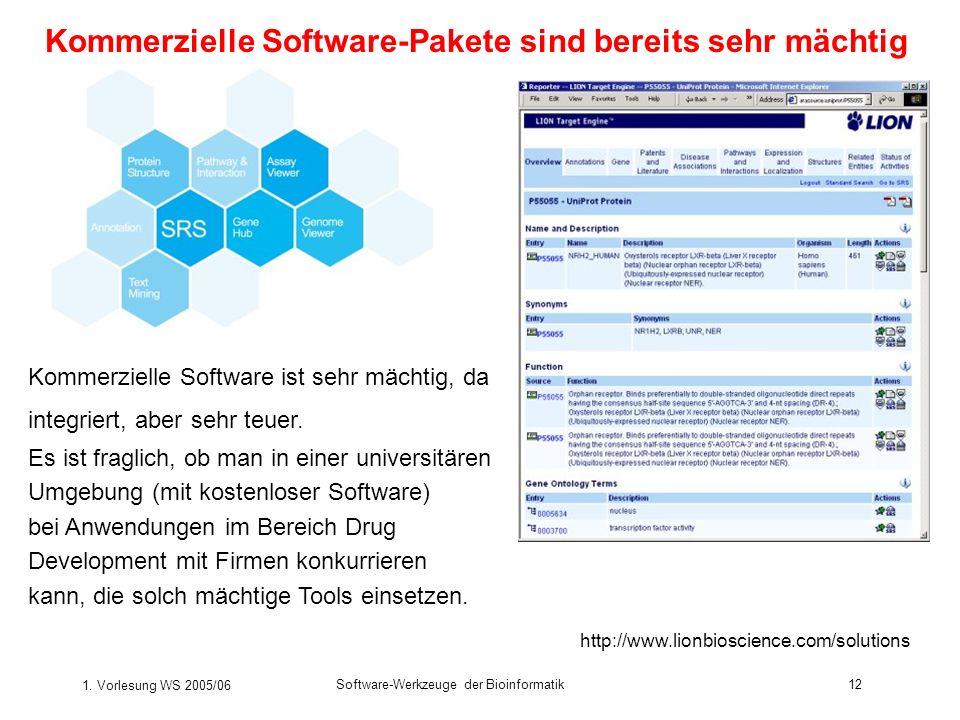 Kommerzielle Software-Pakete sind bereits sehr mächtig